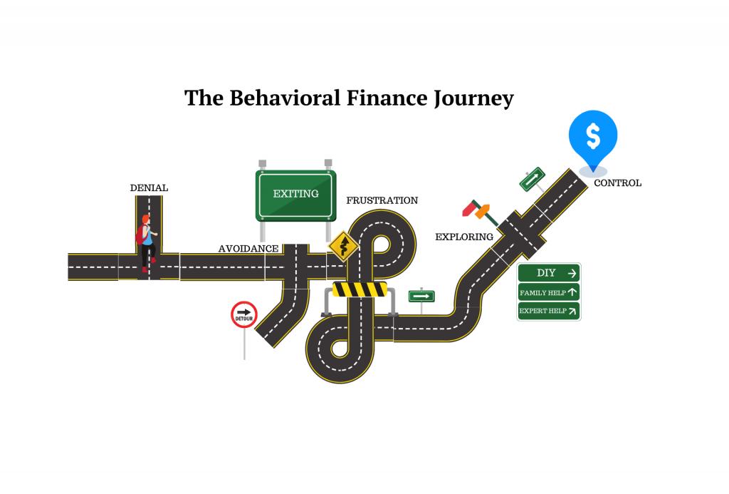 visual image illustrating the 5 behavioral phases
